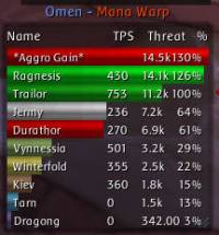 Omen Threat Meter (rus) 5.1.0