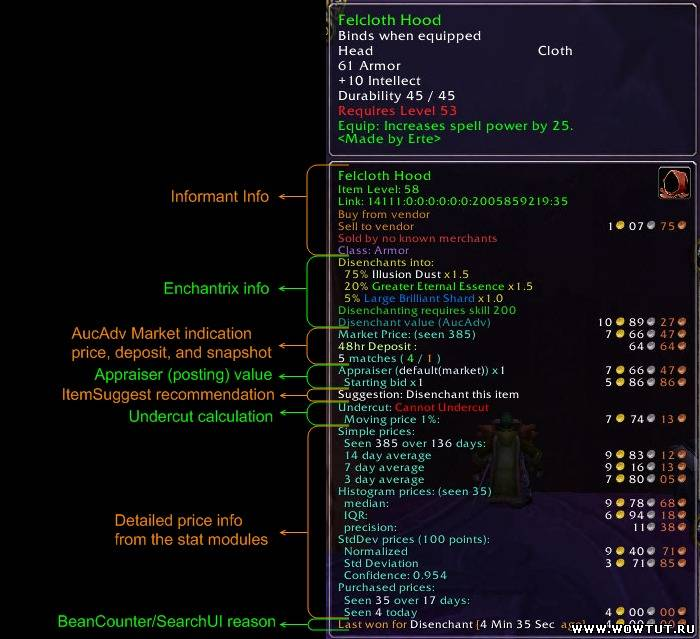 Wow Addons Auctioneer